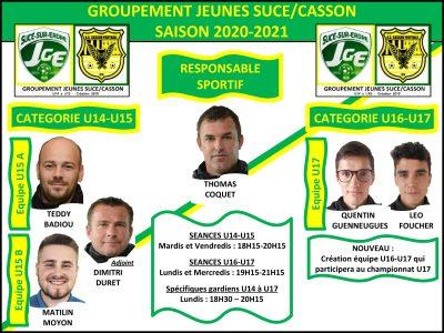 Présentation du Groupement Jeunes U14 à U17 – Saison 2020-2021